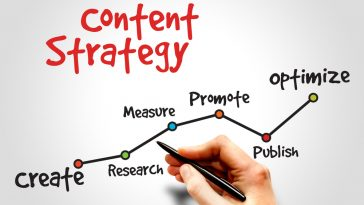 content-marketing-strategy.jpeg